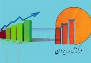 طرح آمار گیری جامع بازرگانی